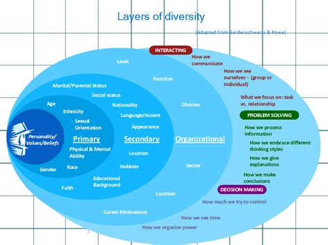 Importance Of Diversity At Mba Programs our company