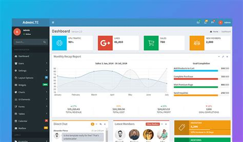 26 Best Free Html5 Bootstrap Admin Dashboard Templates Php Dashboard Template