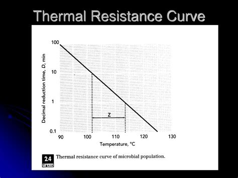 resistor thermal properties thermal resistance in resistor 28 images thermal conductivity steady heat conduction in