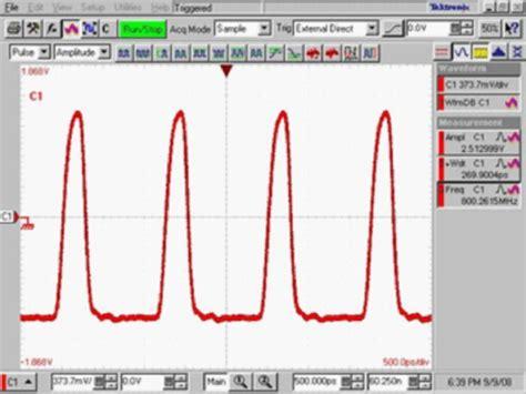 pattern generator with video output programmable pulse pattern generator tektronix