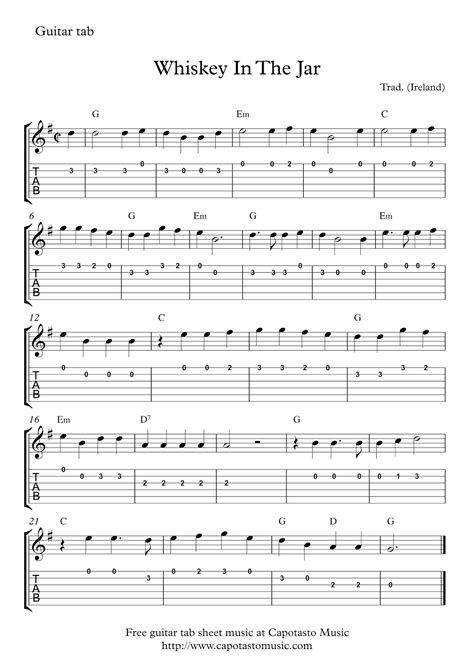 Whiskey In The Jar Guitar Chords