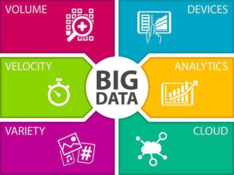 design criteria in big data big data deutsche b 246 rse setzt auf datenaufbereitung zur