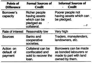 Formal Informal Sector Credit What Are The Differences Between Formal And Informal Sources Of Credit Cbse Class 10 Social