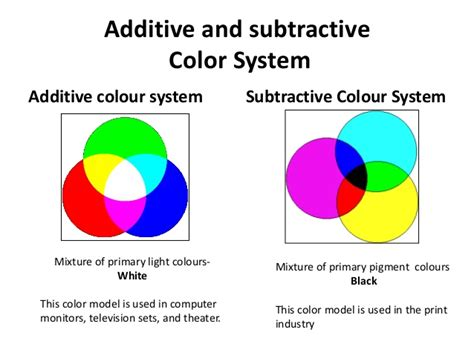subtractive primary colors colour theory ii