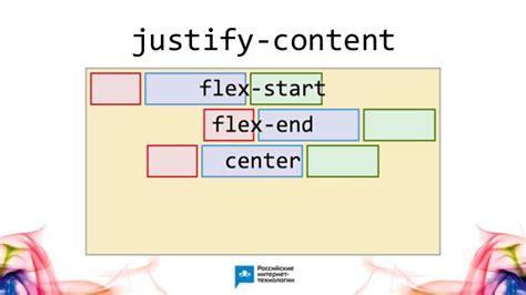 layout css mail css flexible box layout будущее настоящее роман