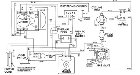 maytag dryer wiring diagram maytag dryer adapter