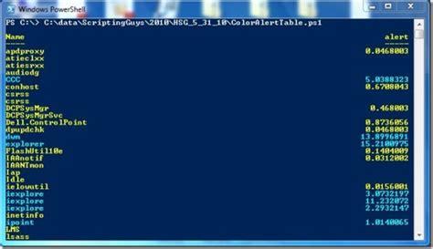 powershell write host color hey scripting weekend scripter using windows