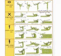 basic stitch instructions