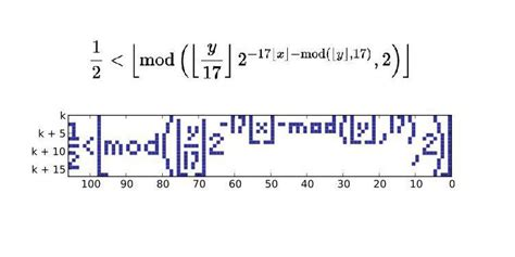 mathematical pattern the theory of everything this equation produces it s own graph when plotted