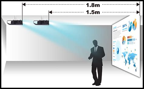 Projector Distance From Ceiling by Projector Distance From Ceiling Www Energywarden Net