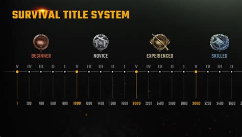 pubg ranks pubg survival title system replaces rank titles in pc