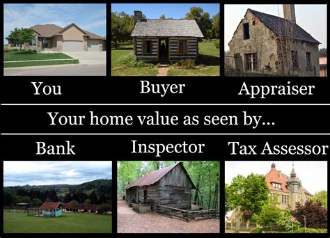 real estate estimate driverlayer search engine