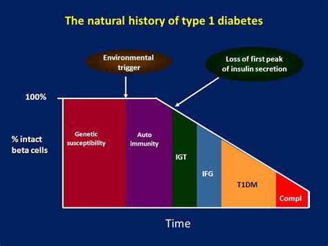 Diskon Teh Herbal Diabetes Diabetea Insuline diabetes causes and consequences carlos o mendivil md