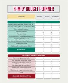 Family Budget Template by Budget Planner Template 8 Free For Pdf Excel