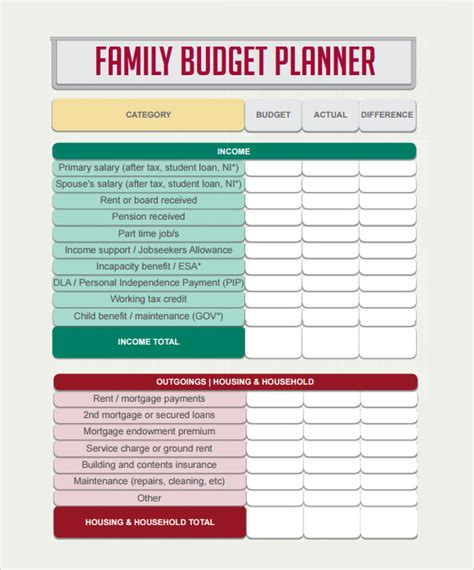 printable family budget planner budget planner template 8 free download for pdf excel
