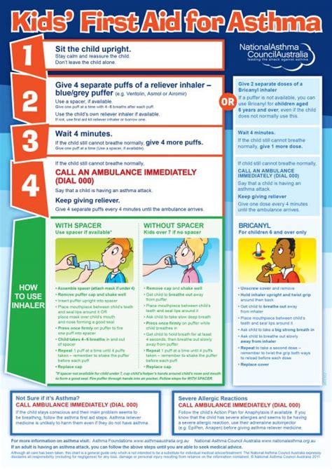 asthma aid children aid for asthma chart national asthma council