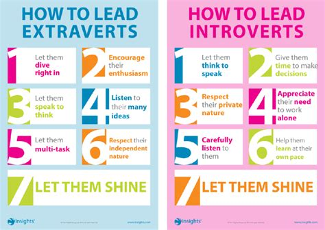managing introverts vs extroverts infographic