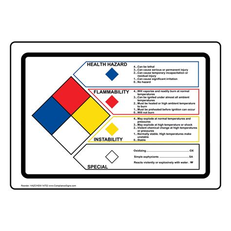 chemical label template hazardous material hazmat sds msds and right to