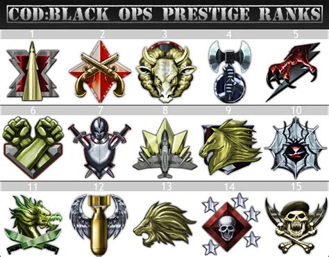 call of duty black ops 2 prestige prestige icons black ops 1 15 rank images call of duty