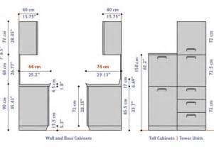 Kitchen cabinet dimensions standard kitchen design