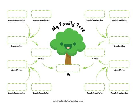 family tree template for kids family tree for children free family tree templates