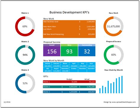 Business Development Kpi Dashboard Spreadsheetshoppe Company Dashboard Template Free