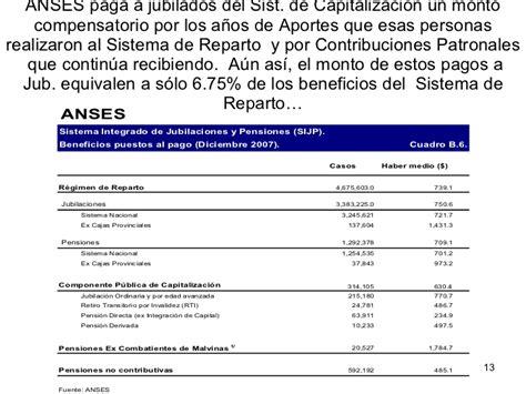tabla de prstamos a jubilados fondo de beneficios tabla de prstamos a jubilados fondo de beneficios anses