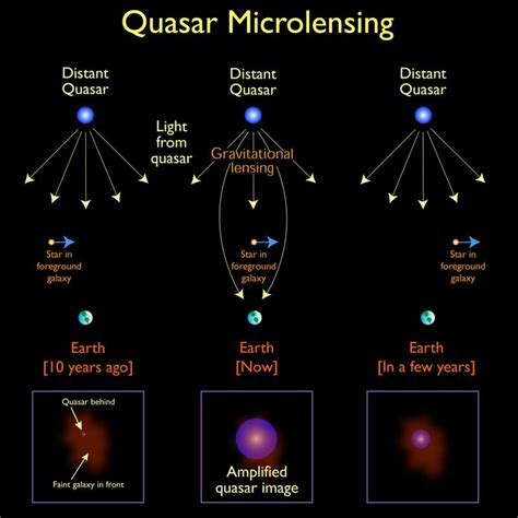 1st possible exoplanets in another galaxy space earthsky - Len Quasar