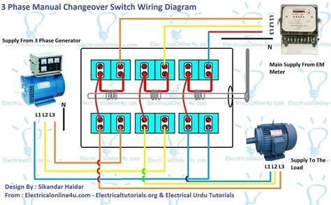 changeover switch wiring diagram generator free