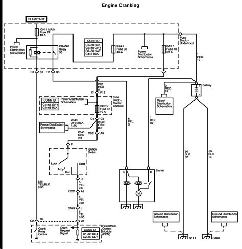 2003 Buick Century Wiring Diagram 2003 Buick Rendezvous Key The Car Wont Start Jump Starter