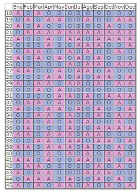 Verdadero Calendario Chino De Embarazo Calendario Chino Para Elegir El Sexo Beb 233 Pequelia