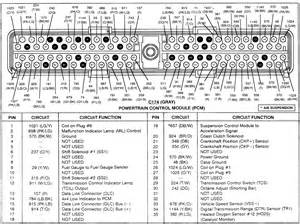 ford ecu wiring diagram ford free engine image for user manual