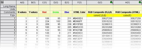 help online origin help the plot details color list tab help online origin help using a dataset to control