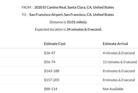 fare estimate uber uber fare estimator your fare beforehand