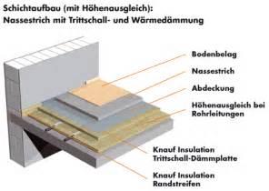 knauf insulation tpe knauf insulation