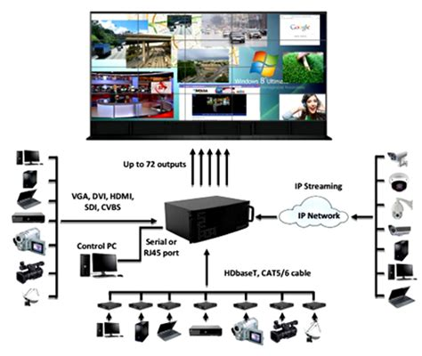 macam macam layout ruang rapat alat audio visual rancangan audio visual ruangan rapat