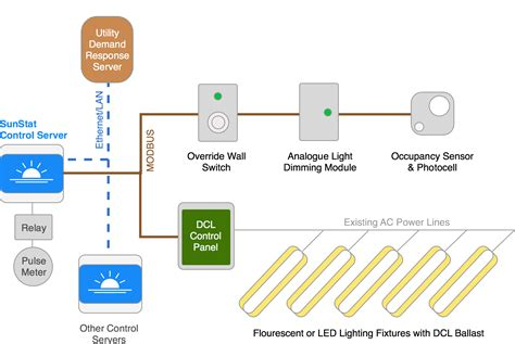 lighting photocell wiring diagram lighting photocell