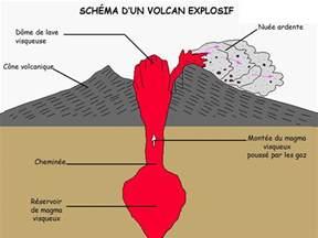 les volcans ppt t 233 l 233 charger