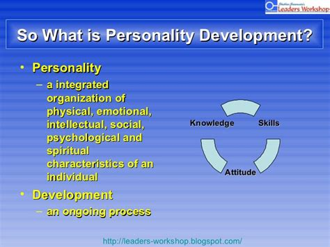 Organization Tips by Personality Development