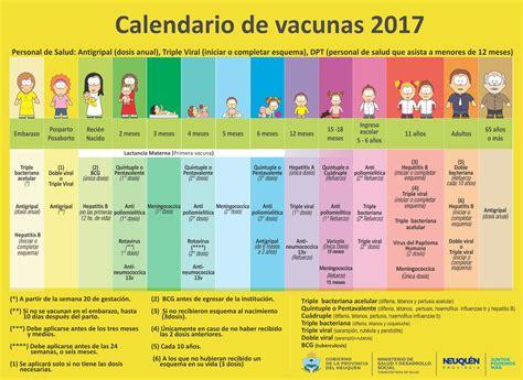 Calendario Vacunas Madrid Calendario De Vacunas 2017