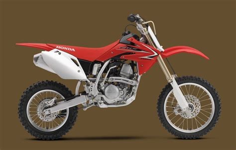 Set Crf 150 By Crossline Mx 2015 honda crf150r expert review