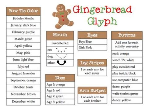 free christmas glyphs for fourth grade ideas 5th grade gifts for 5th graders 1000 images about on lesson deli