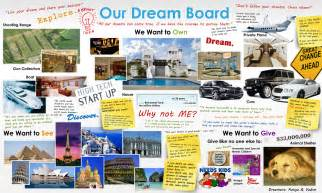 dream board with prezi tools for your success