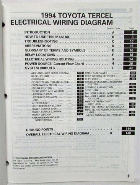toyota wiring diagram abbreviations wiring diagram