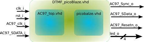 dioda wysokiego napięcia 196 wiczenie nadajnik i odbiornik dmtf