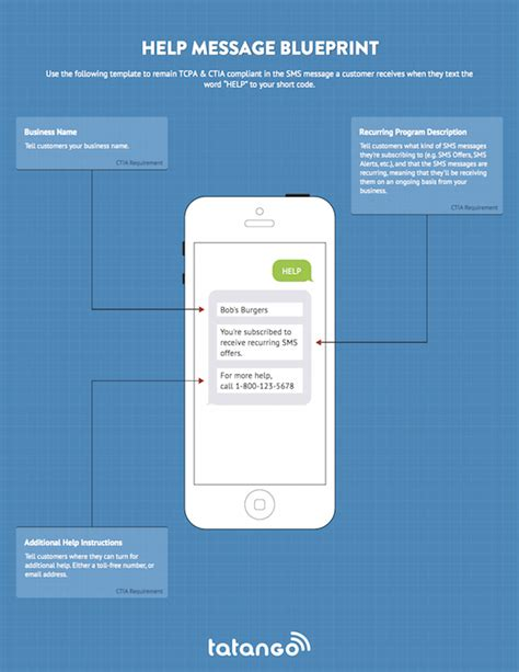 mobile marketing pdf ctia updates sms marketing is your caign still