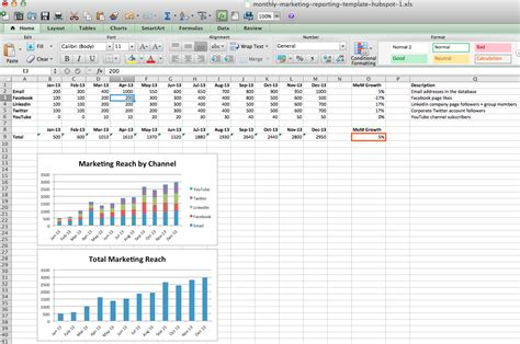 social media monthly report template social media marketing firms nyc social media reporting