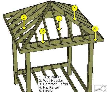 Building Plans For Gazebos And Pergolas by Best 20 Gazebo Roof Ideas On Pinterest Diy Gazebo
