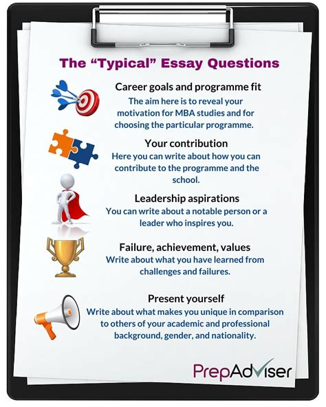 Typical Mba Admissions Questions by 2016 European Mba Essay Questions Prepadviser