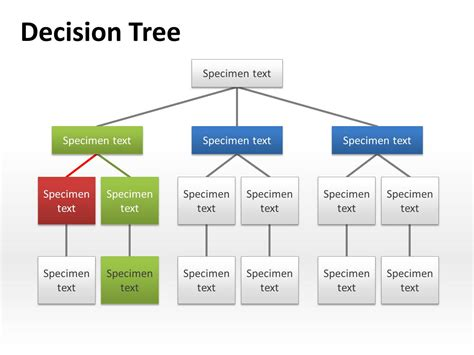 blank decision tree template 28 template decision tree doc 600600 decision tree